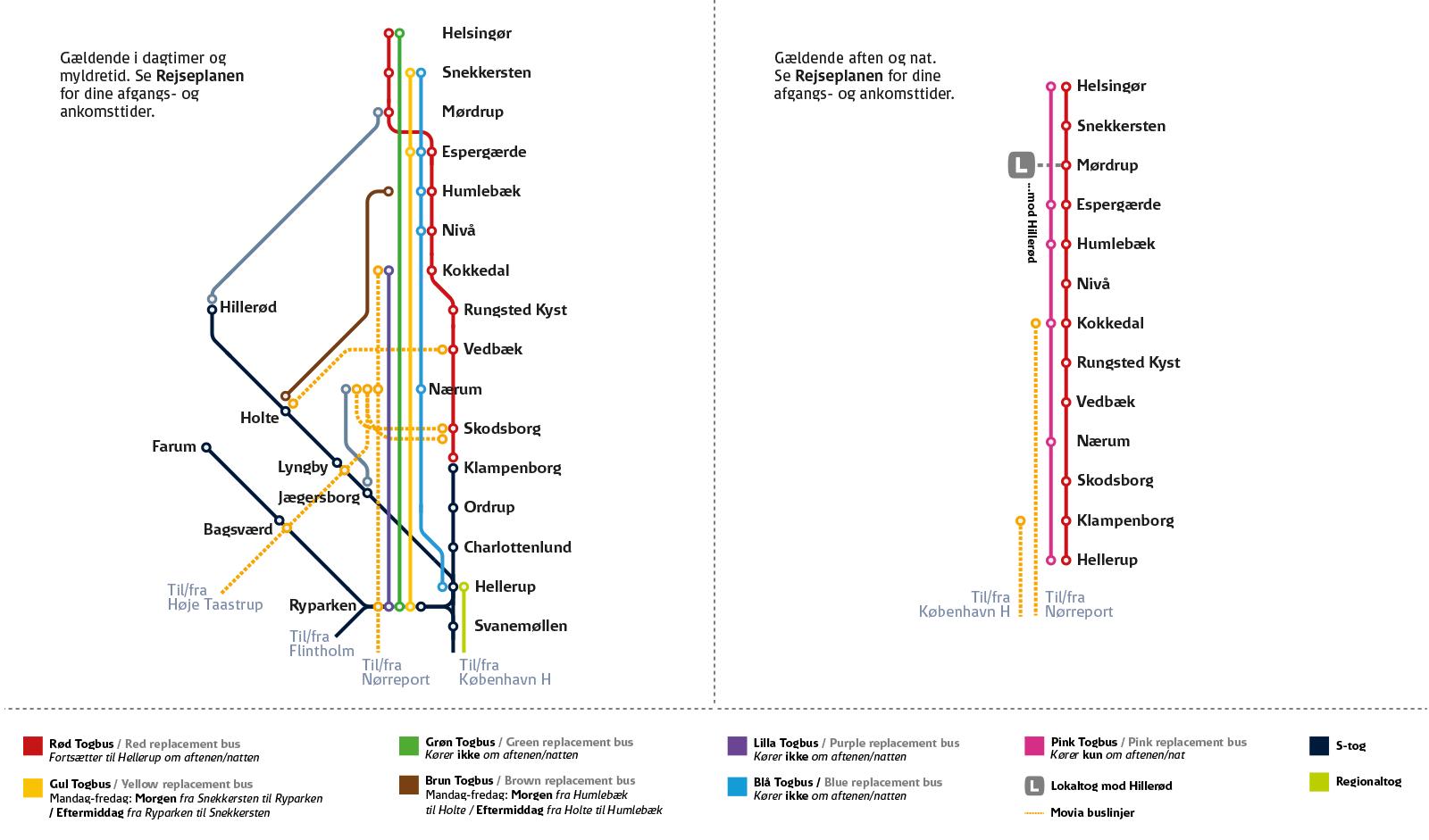 svenske jernbaner rejseplan